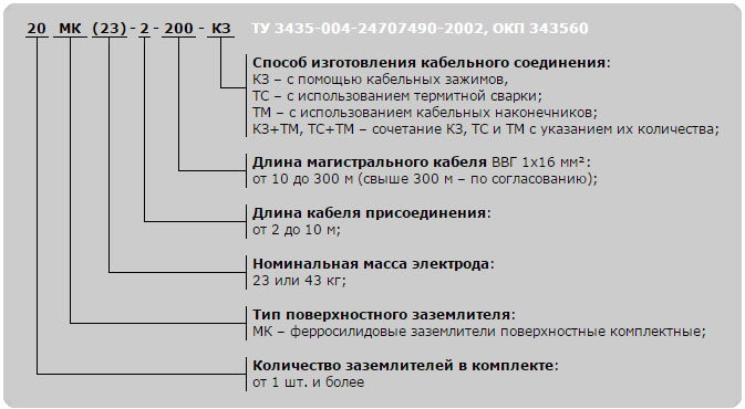 Коксо-Минеральный Активатор Кма